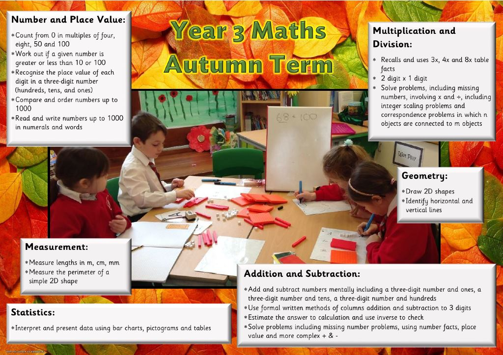 Year 3 Autumn Maths(1)