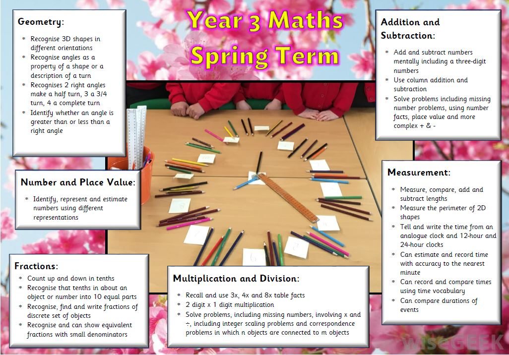 Year 3 Spring Maths