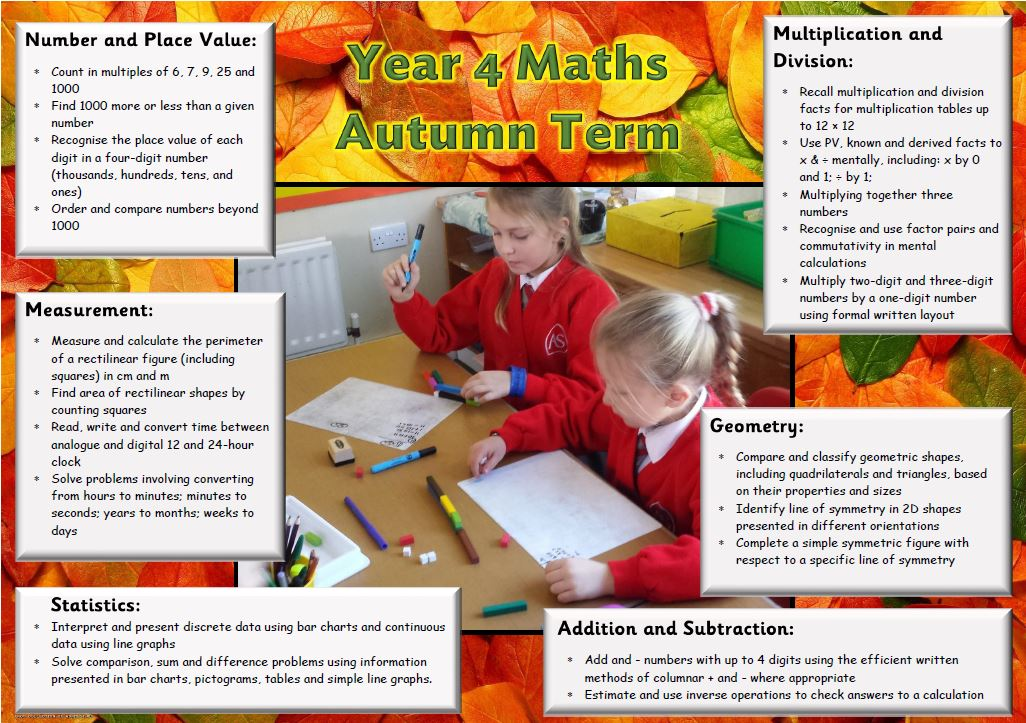 Year 4 Autumn Maths