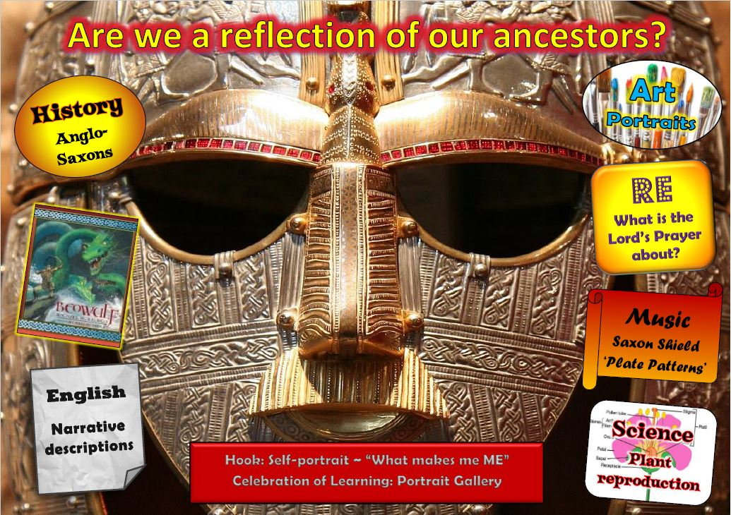 Year 4 Reflection ancestors(1)