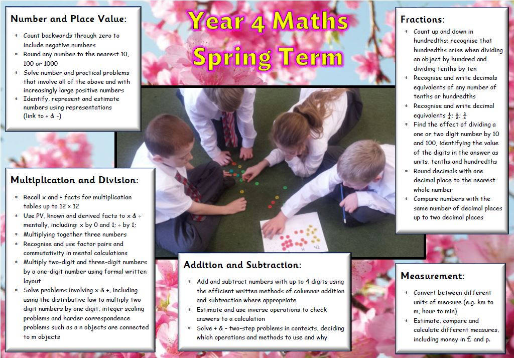 Year 4 Spring Maths