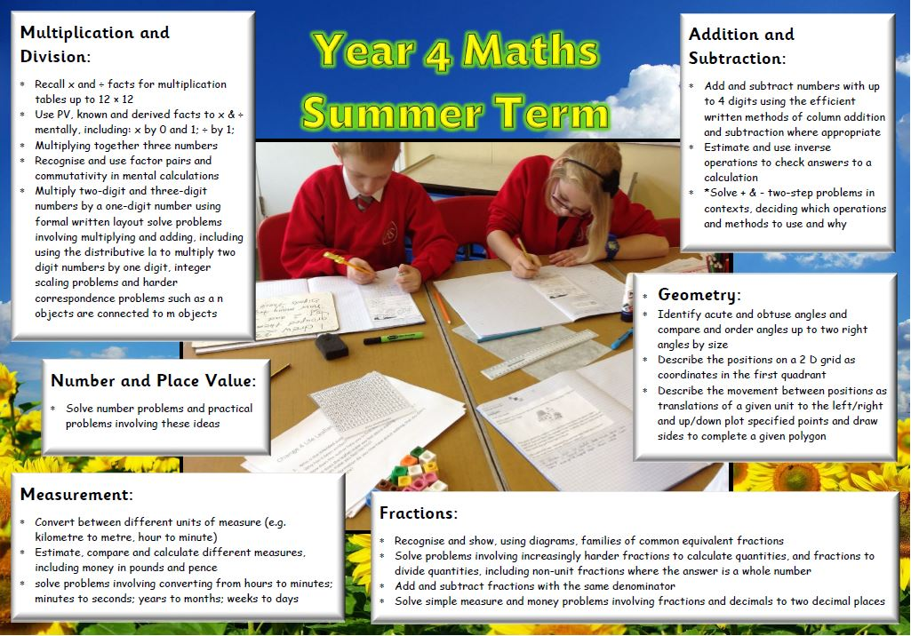 Year 4 Summer Maths