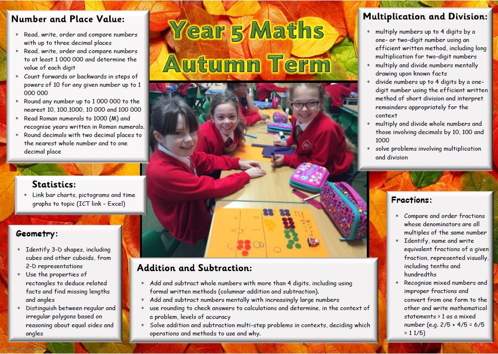 Year 5 Autumn Maths