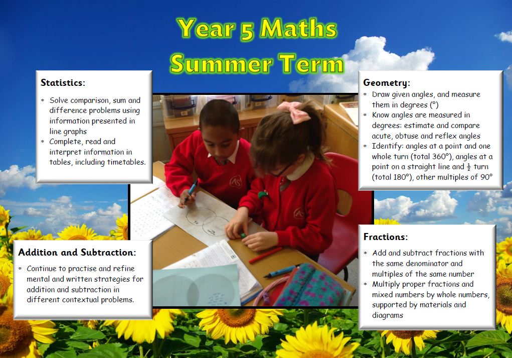 Year 5 Summer Maths