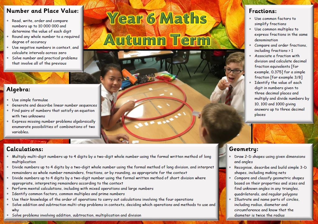 Year 6 Autumn Maths(1)